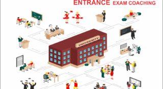 JNU,BHU,LU,Bed Entrance Exam Coaching in Lucknow : Tcs Academy